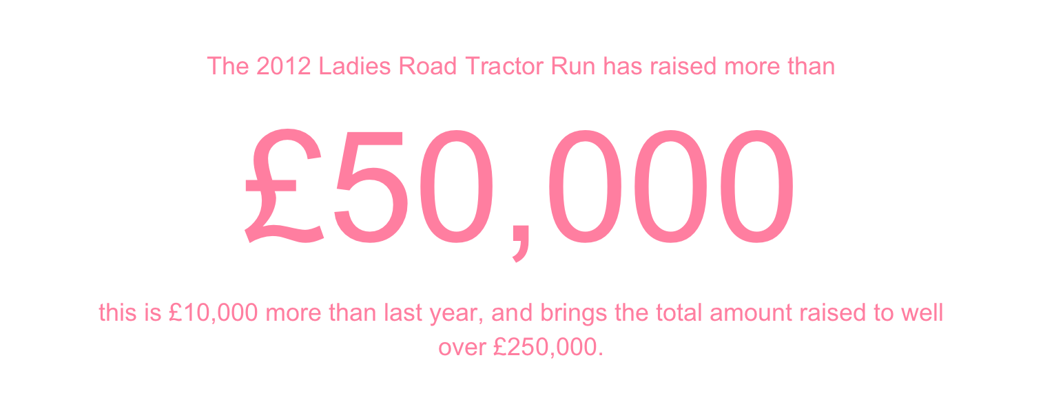 The 2012 Ladies Road Tractor Run has raised more than
